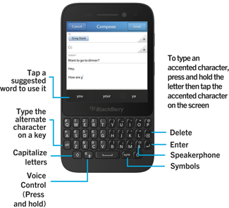 FTF-BB10-Typing-A